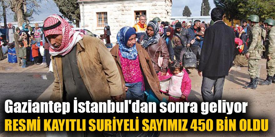 Gaziantep İstanbul'dan sonra geliyor