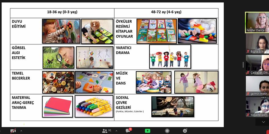 Çocuklarda sanat eğitimi önemli