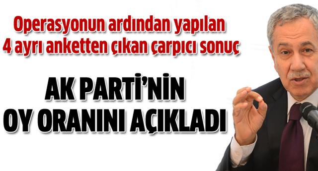 Bülent Arınç AK Parti\'nin son oy oranını açıkladı