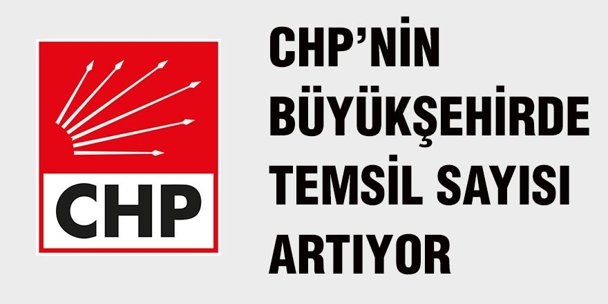 CHP'nin büyükşehirde temsil sayısı artıyor