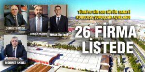 26 firma listede