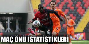 Maç önü istatistikleri