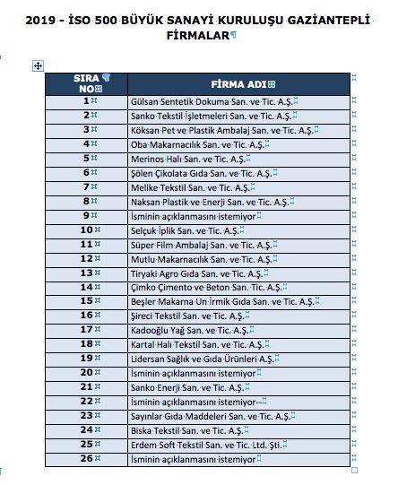 26-firma-listede-liste.png
